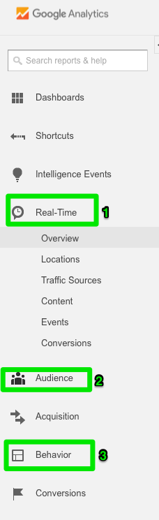 Google Analytics Tabs 2