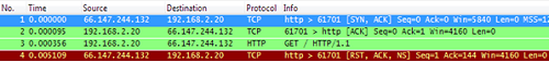 Figure 1: Sample packet capture of an attempt to access http://www.addisvoice.com.