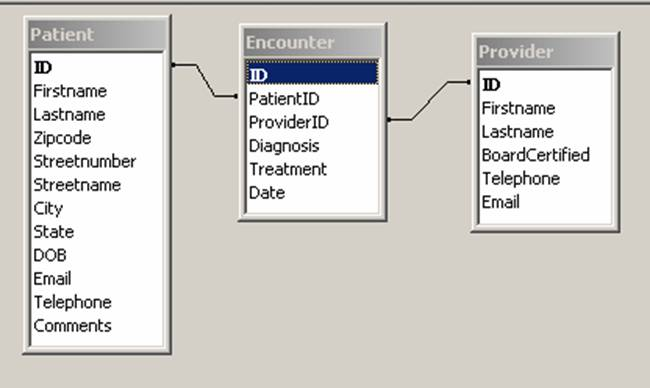 health record entity relationship diagram database examples library