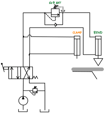 5 2 Sequence Valves Hydraulics And Electrical Control Of