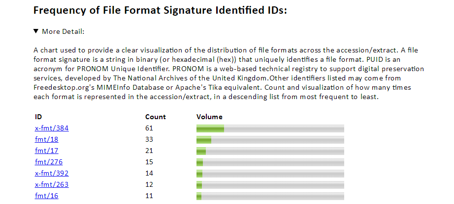 Image showing the 'More Detail' drop-down of the DROID and Siegfried Analysis Report