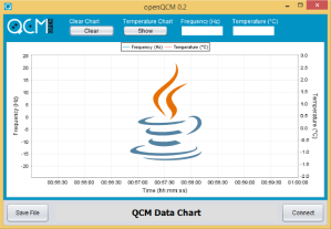 openQCM Java software project developed using NetBeans IDE