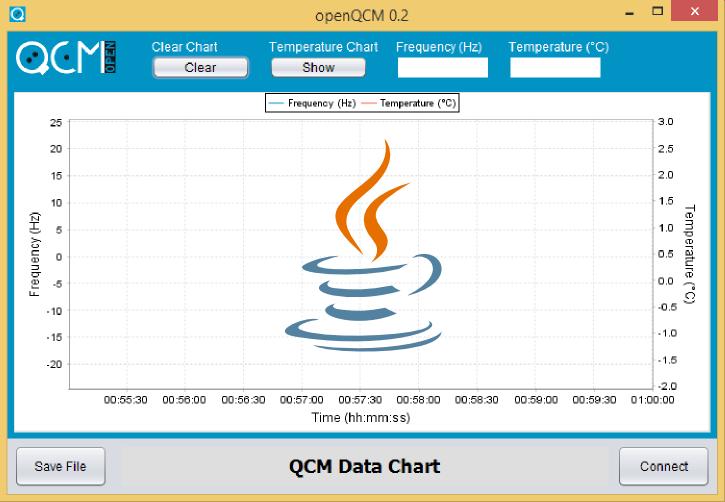 openQCM the Java application for developers | Quartz Crystal