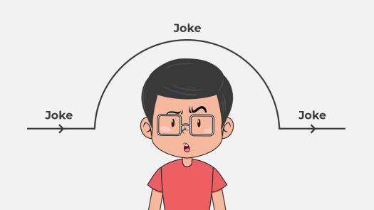The image shows a cartoon with a confused expression, to symbolise the subjectivity of humour in web design.