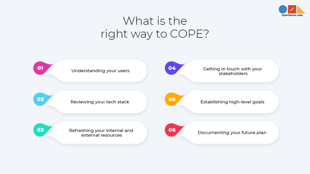 A diagram describing the right way to COPE