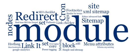 module word cloud