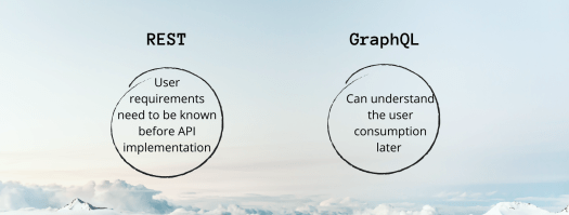 The distinction for API design is shown between the three APIs in three circles.