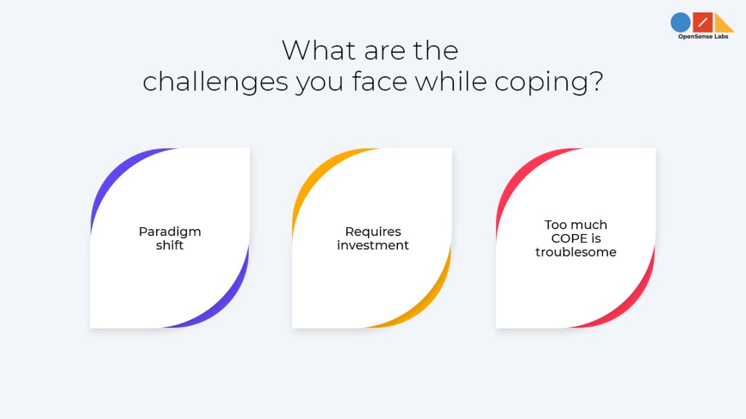 A diagram describing the challenges one face during COPE (Create once, publish everywhere)