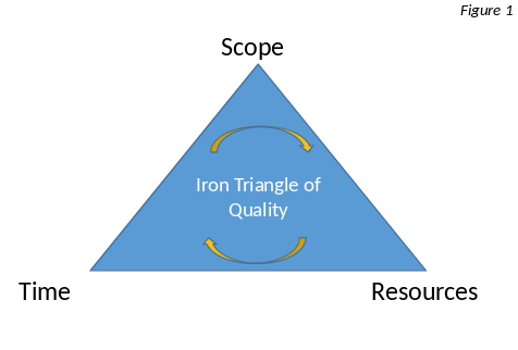 manville_iron_triangle.png