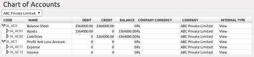 Setting up account module in OpenERP (5/6)