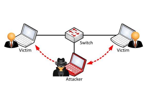 network spoofer pc version