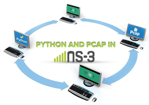 Python and Pcap in NS-3