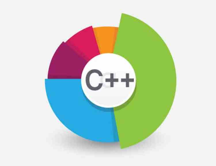 CLIF to offer C++ to Python language binding