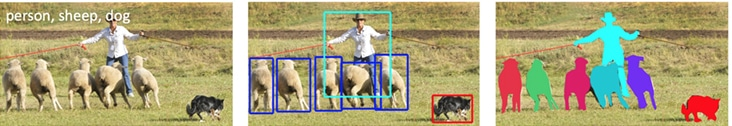 Facebook AI tools to upgrade machine vision