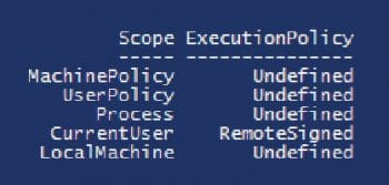 Fig 2 Scope of execution policy