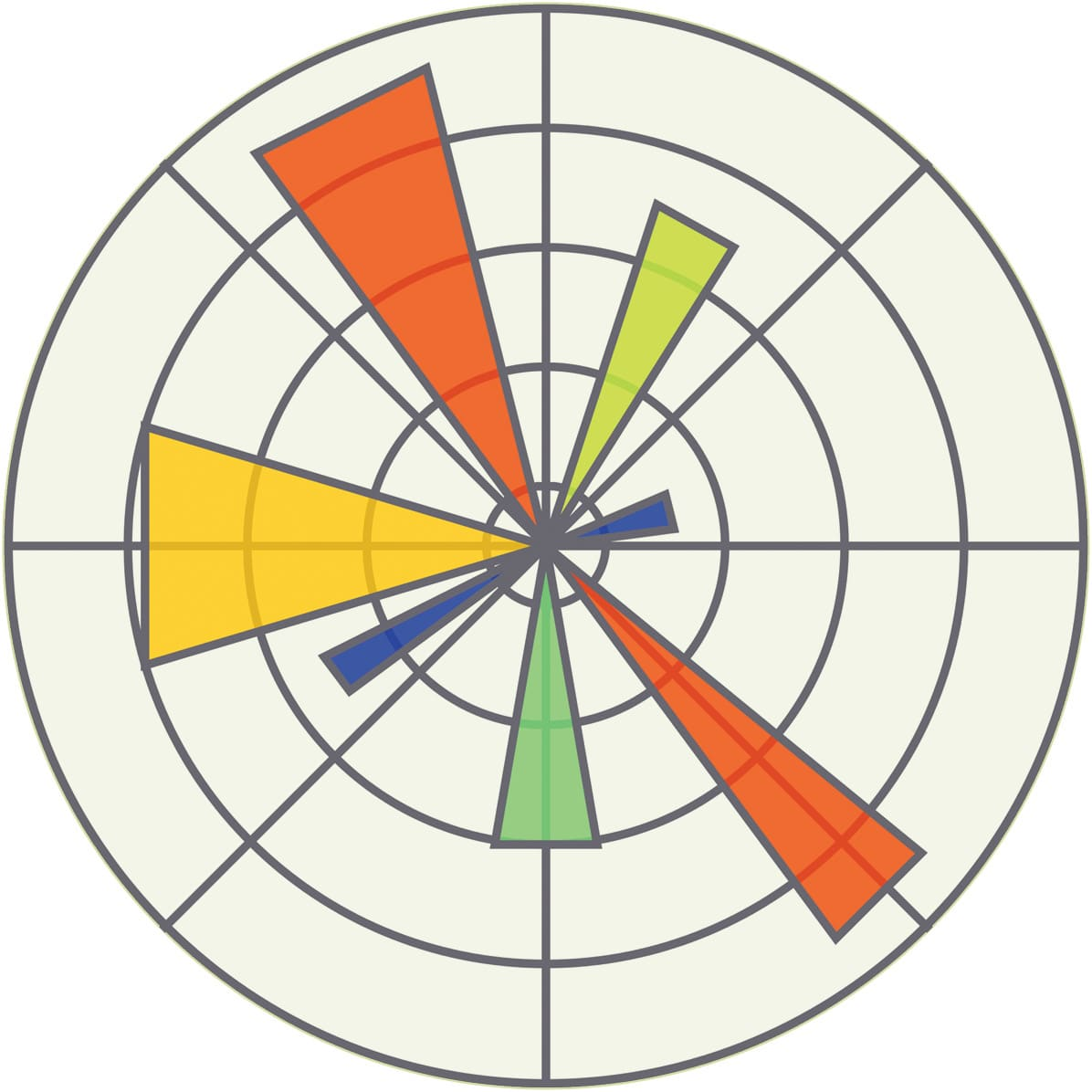2D Plotting Using the matplotlib Library - open source for you