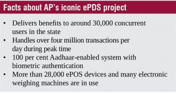Facts about AP's ePDS project