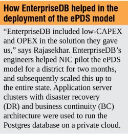 EnterpriseDB enables the ePDS model
