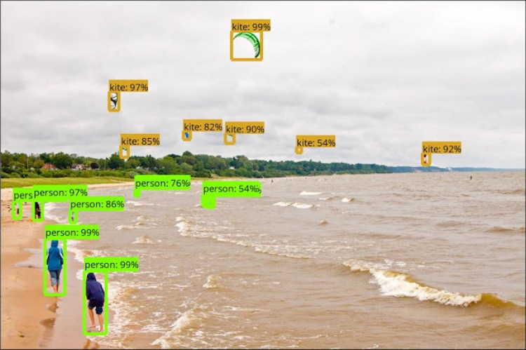 Google's TensorFlow Object Detection API