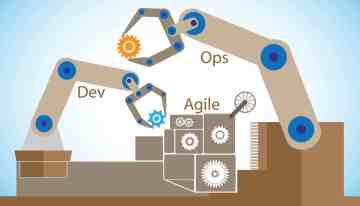 The DevOps Series Using Docker with Ansible