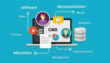 Choosing a CMS Solution for Java Application Architecture