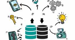 Open Source Databases that Work Best for IoT
