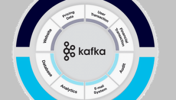 Apache Kafka New Open Source Data Management Service
