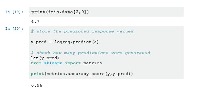 Machine Learning: Building a Predictive Model with Scikit-learn