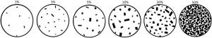 Figura 3.17 Una guía para la estimación de las proporciones de minerales oscuros en las rocas de color claro