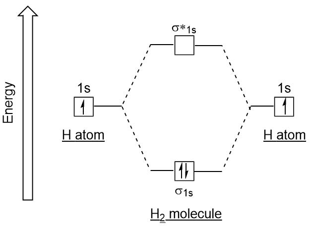 2 Lewis Dot C2 Structure