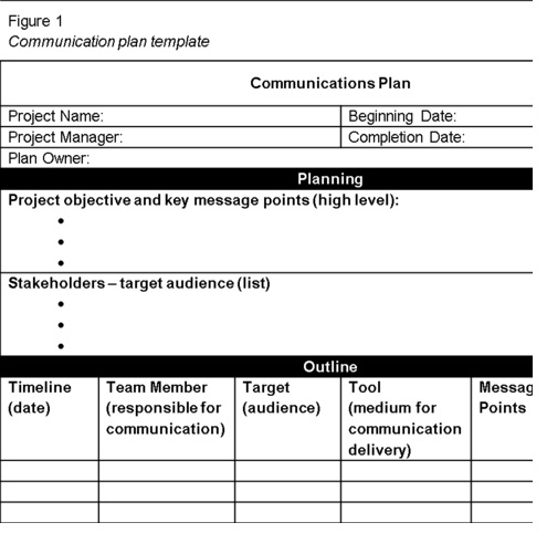 15 Communication Planning Project Management