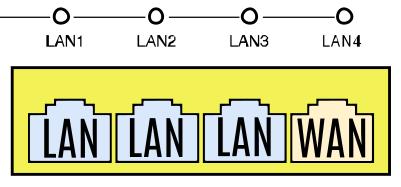 Instalar servidor VPN Wireguard en HG556A | Web de proyectos