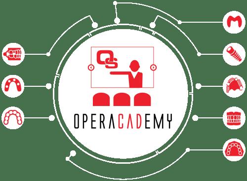 blog_operacademy_2
