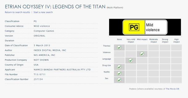 Etrian Odyssey IV Australian Classification Board