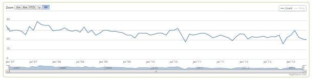 Breath of Fire III - Pricecharting.com