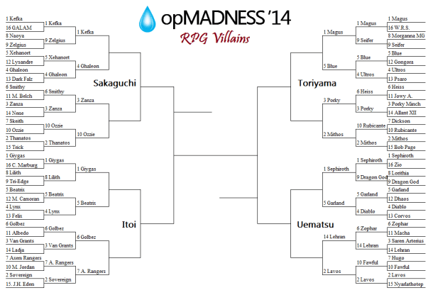 opMADNESS 2014 Bracket—Round 3 | oprainfall—RPG Villain Tournament