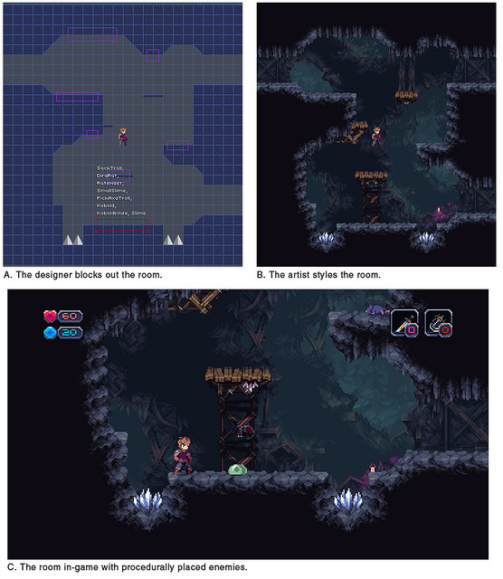 Chasm | Sony Indie Titles