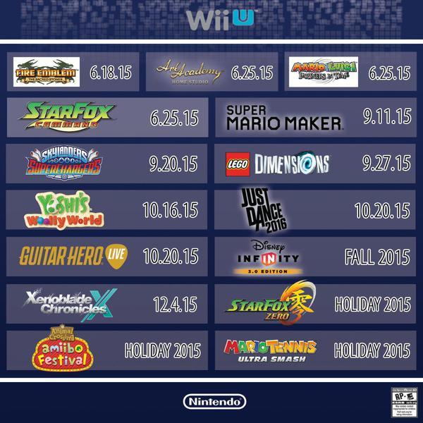 Nintendo of America Release Dates | oprainfall