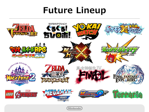 Nintendo Q2 2016 Briefing - 3DS Line-up