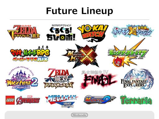Nintendo Q2 2016 Briefing - 3DS Line-up