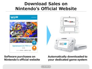 Nintendo Q2 2016 Briefing - New Purchasing Options