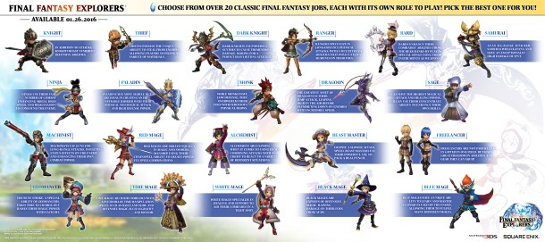 Final Fantasy Explorers | Job Classes