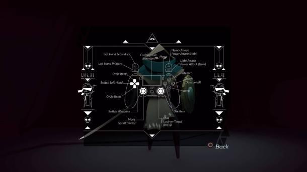 Necropolis | Control Scheme