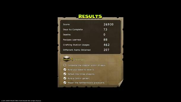 Dragon Quest Builders   Checklist