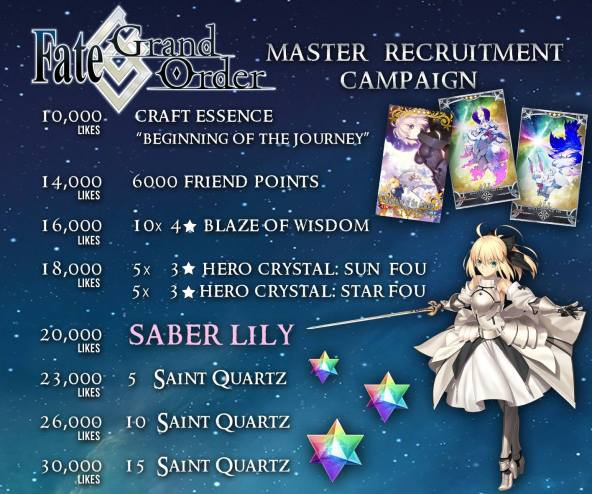 Fate/Grand Order FB Campaign