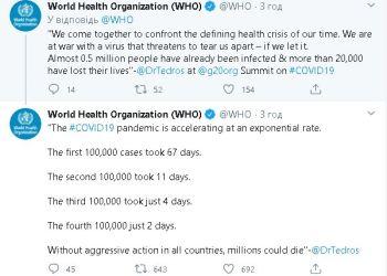 Пандемия ускоряется: глава ВОЗ обнародовал тревожную тенденцию. Новости мира