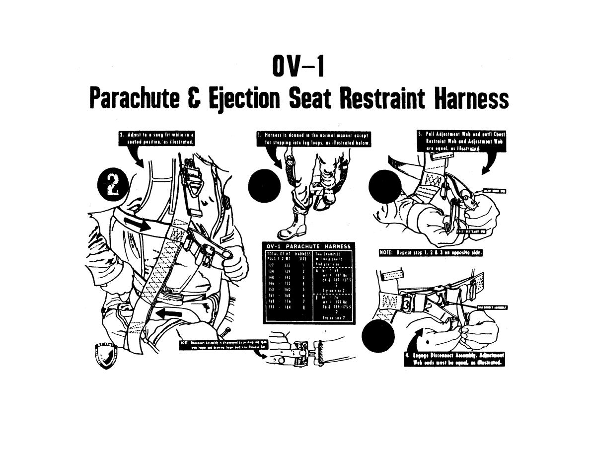 Figure 2 5 Ov I Parachute And Ejection Seat Restraint