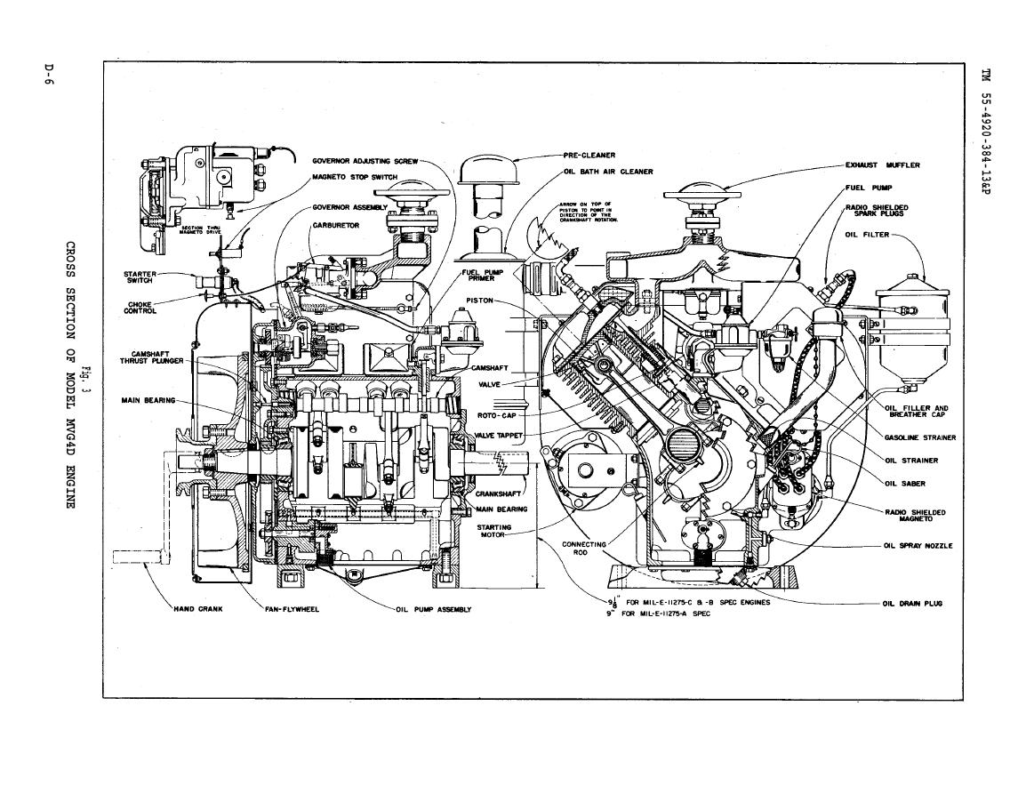 Figure 3 Cross Section Of Model Mvg4d Engine