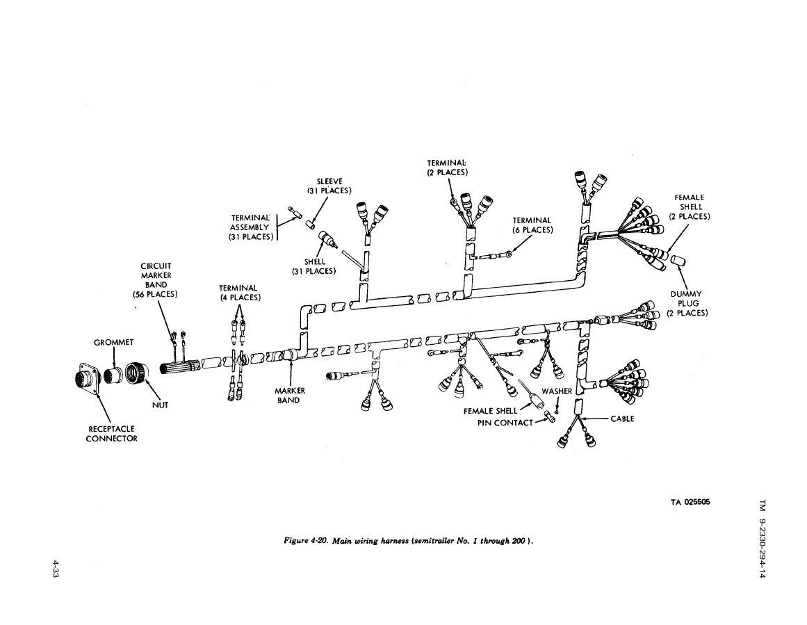 Figure 4 20 Main Wiring Harness Semitrailer No 1 Through 200