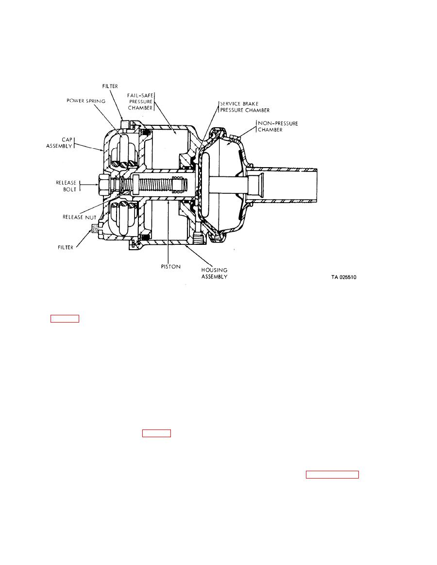 Figure 4 26 Fail Safe Chamber Assembly Schematic Diagmm